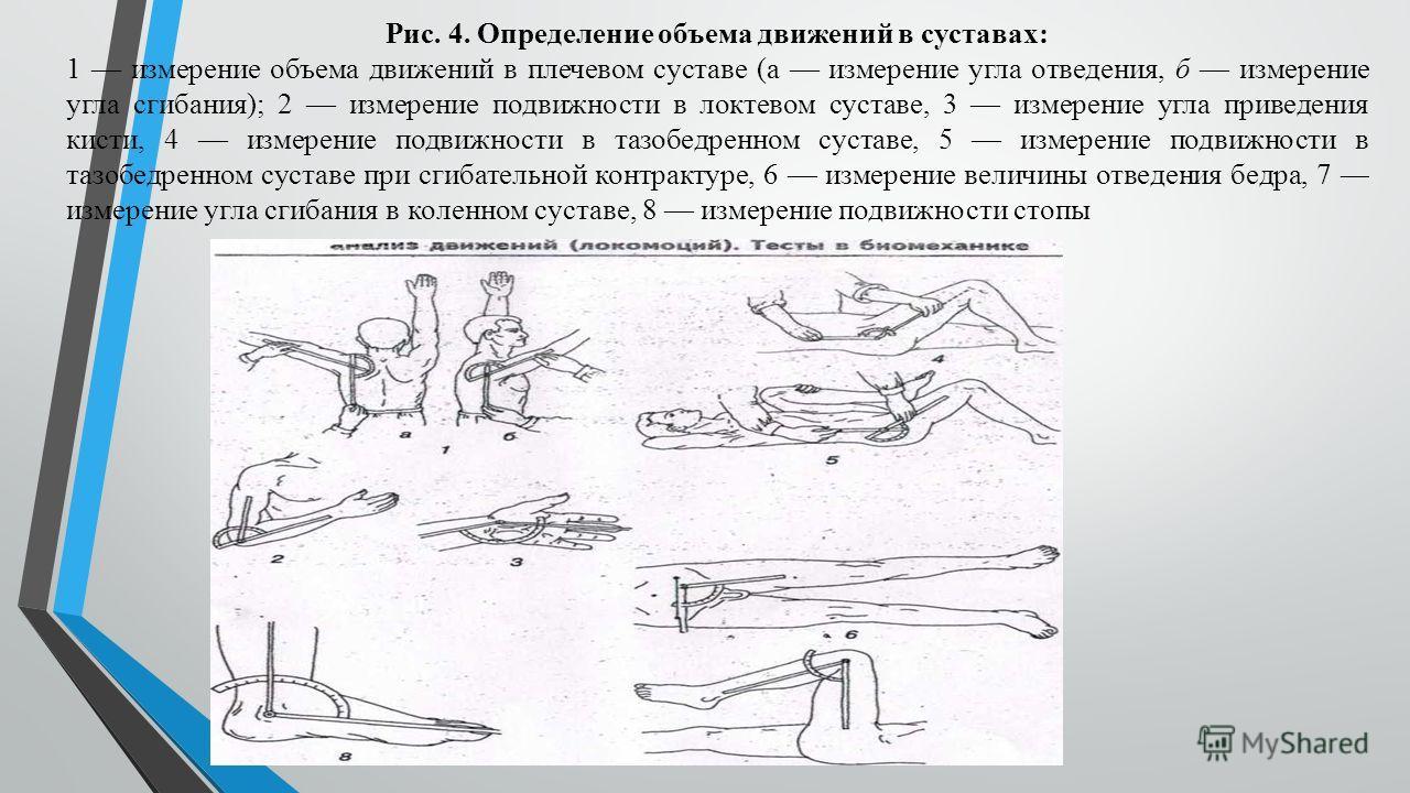 Рис. 4. Определение объема движений в суставах: 1 измерение объема движений в плечевом суставе (а измерение угла отведения, б измерение угла сгибания); 2 измерение подвижности в локтевом суставе, 3 измерение угла приведения кисти, 4 измерение подвиж