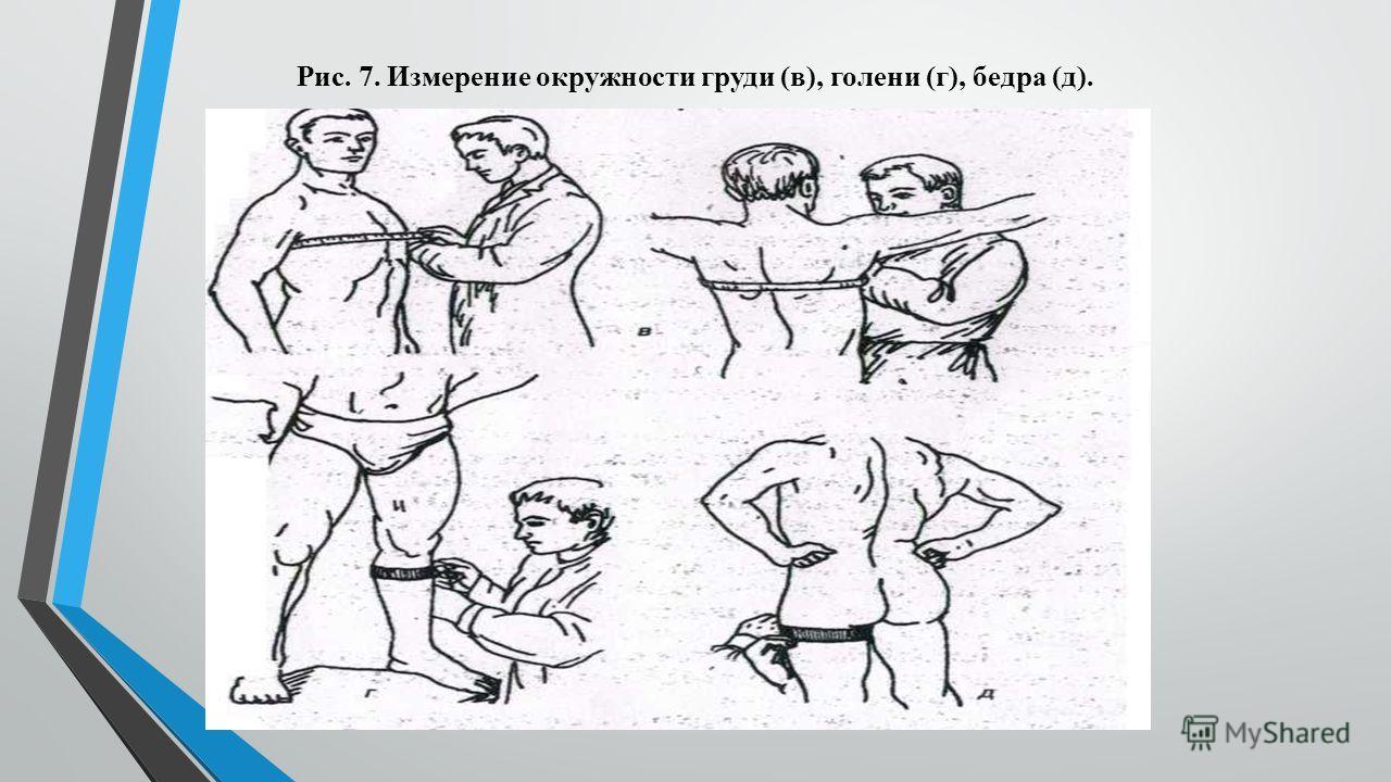 Рис. 7. Измерение окружности груди (в), голени (г), бедра (д).