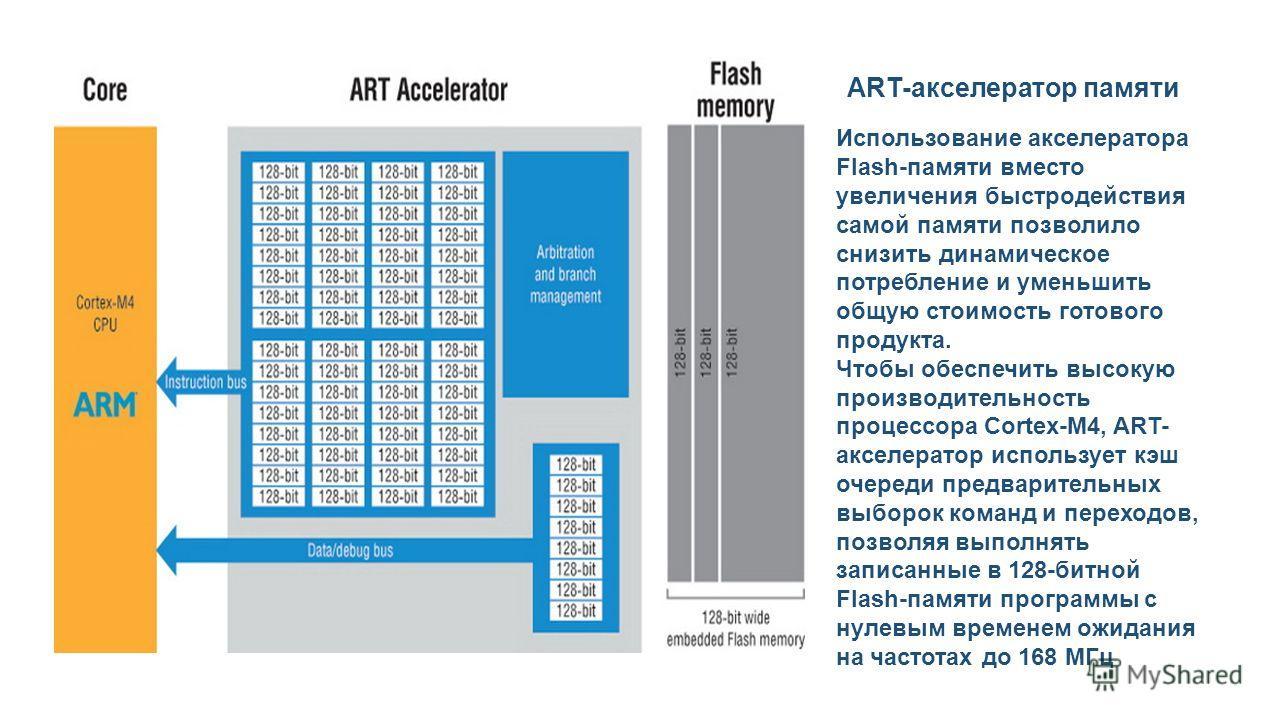 Использование акселератора Flash-памяти вместо увеличения быстродействия самой памяти позволило снизить динамическое потребление и уменьшить общую стоимость готового продукта. Чтобы обеспечить высокую производительность процессора Cortex-M4, ART- акс