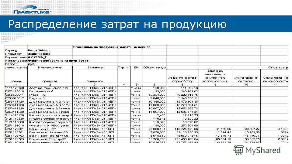Распределение затрат на продукцию