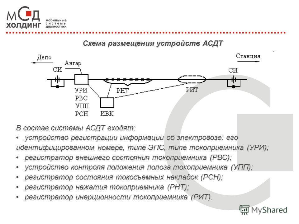 Схема размещения устройств АСДТ Схема размещения устройств АСДТ В состав системы АСДТ входят: устройство регистрации информации об электровозе: его идентифицированном номере, типе ЭПС, типе токоприемника (УРИ); устройство регистрации информации об эл