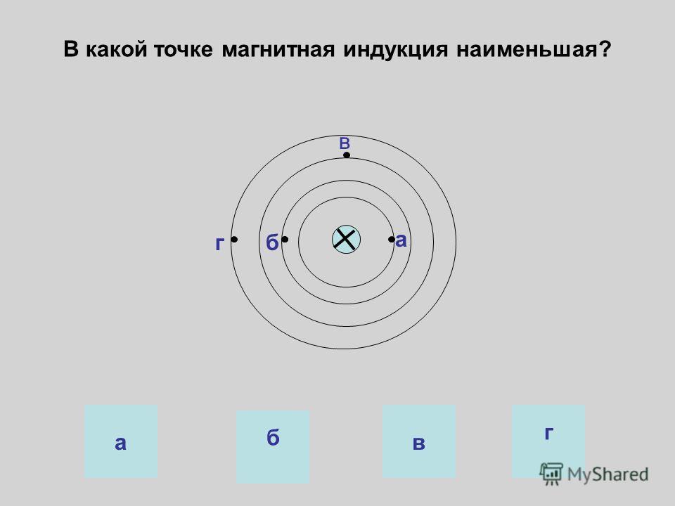 В какой точке магнитная индукция наименьшая? а б в г а б в г