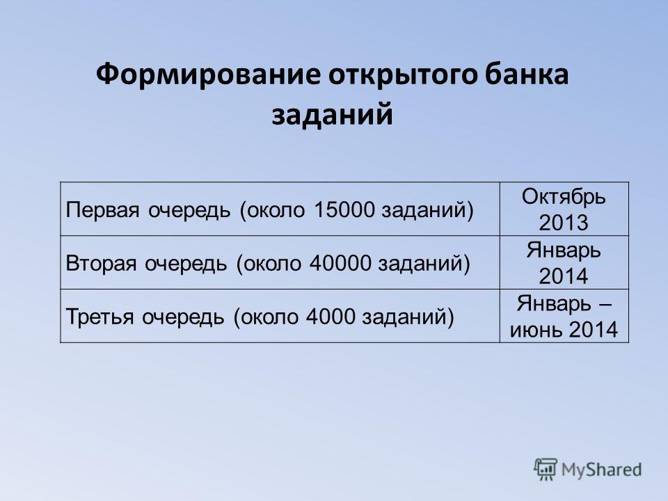 Формирование открытого банка заданий Первая очередь (около 15000 заданий) Октябрь 2013 Вторая очередь (около 40000 заданий) Январь 2014 Третья очередь (около 4000 заданий) Январь – июнь 2014