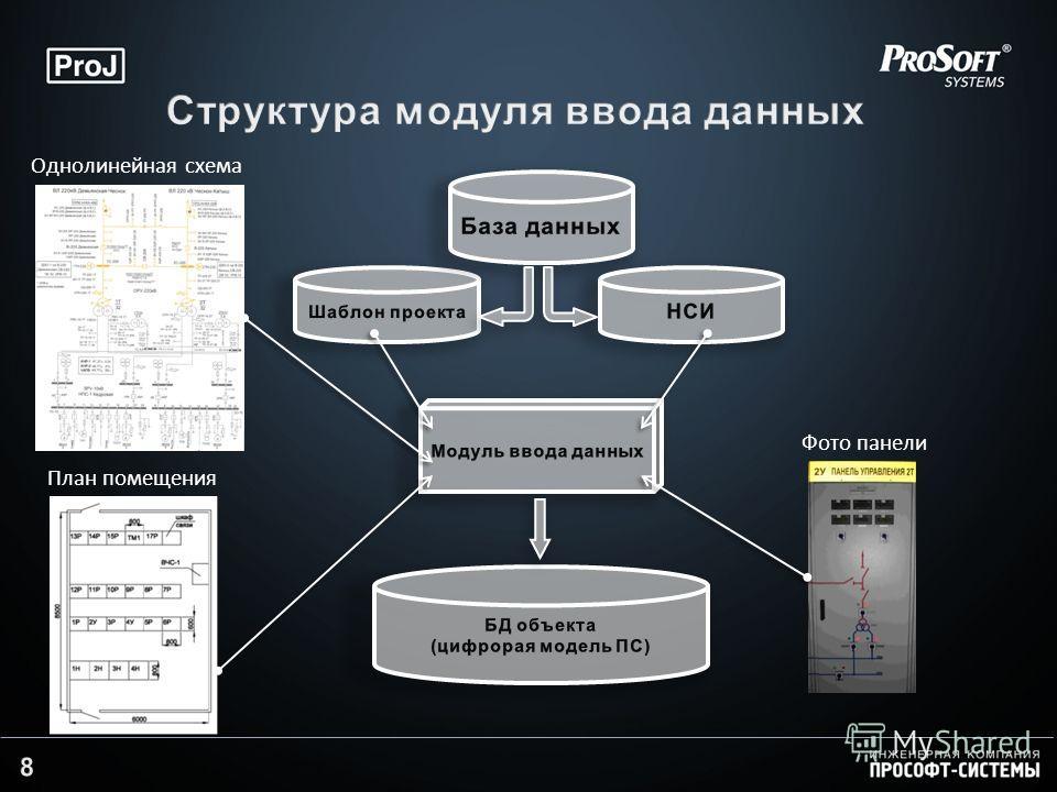 Фото панели План помещения Однолинейная схема