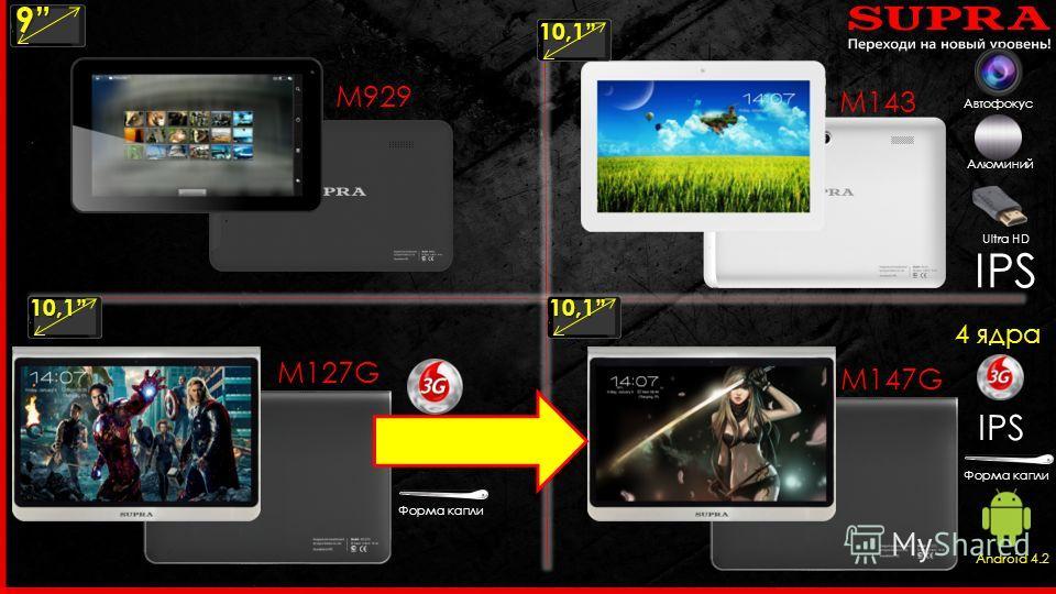 M127G IPS Форма капли M147G IPS Форма капли M929 9 10,1 M143 Ultra HD Автофокус IPS Алюминий 10,1 4 ядра Android 4.2 10,1