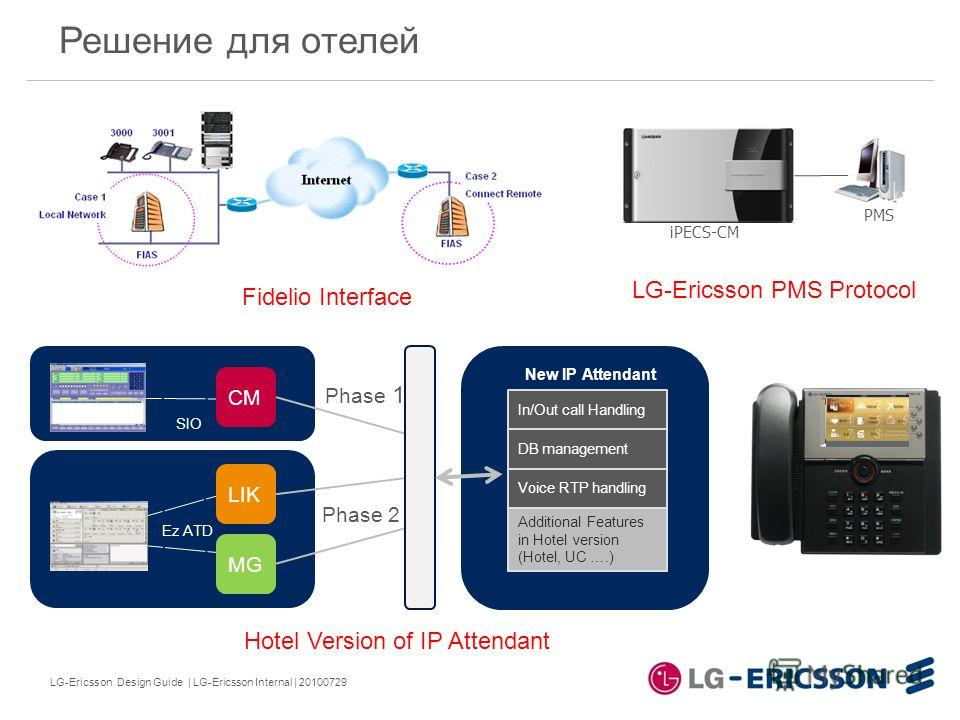 LG-Ericsson Design Guide | LG-Ericsson Internal | 20100729 Решение для отелей In/Out call Handling DB management Voice RTP handling Additional Features in Hotel version (Hotel, UC ….) New IP Attendant Ez ATD SIO CM LIK MG Phase 1 Phase 2 Hotel Versio