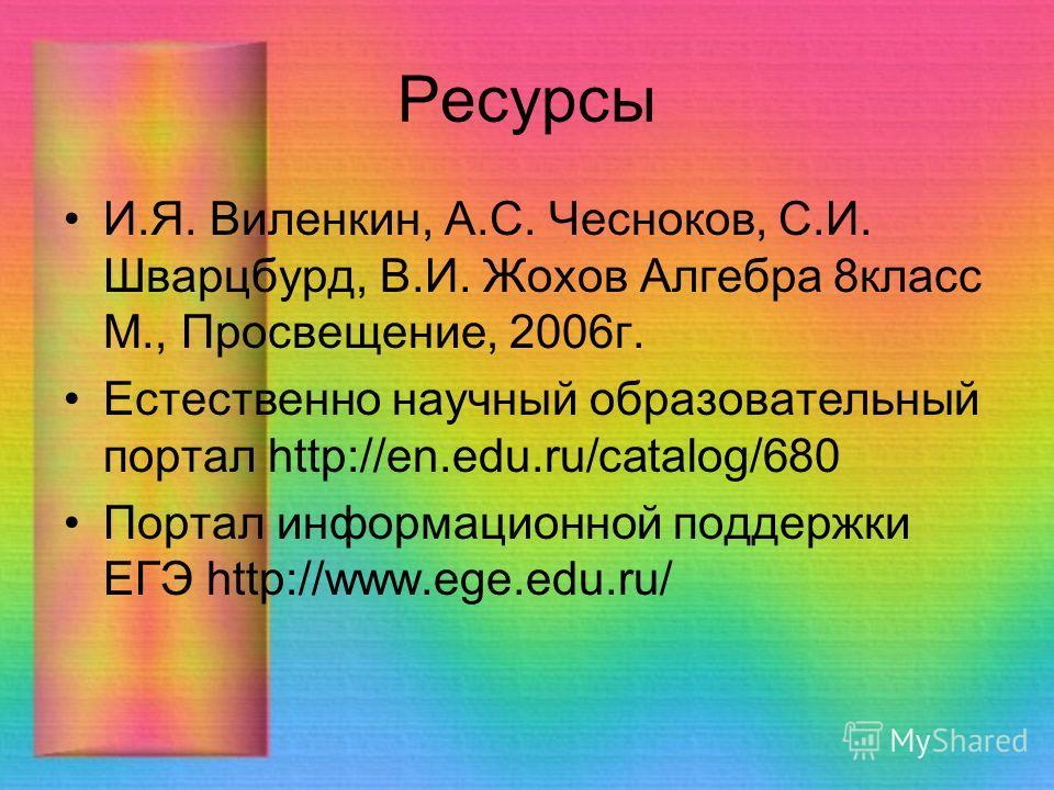 Ресурсы И.Я. Виленкин, А.С. Чесноков, С.И. Шварцбурд, В.И. Жохов Алгебра 8 класс М., Просвещение, 2006 г. Естественно научный образовательный портал http://en.edu.ru/catalog/680 Портал информационной поддержки ЕГЭ http://www.ege.edu.ru/