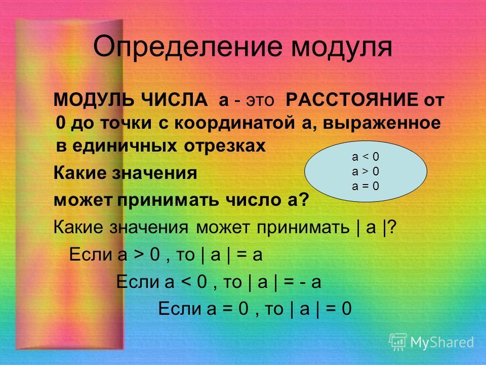 Определение модуля МОДУЛЬ ЧИСЛА a - это РАССТОЯНИЕ от 0 до точки с координатой a, выраженное в единичных отрезках Какие значения может принимать число a? Какие значения может принимать | a |? Если a > 0, то | a | = a Если a < 0, то | a | = - a Если a