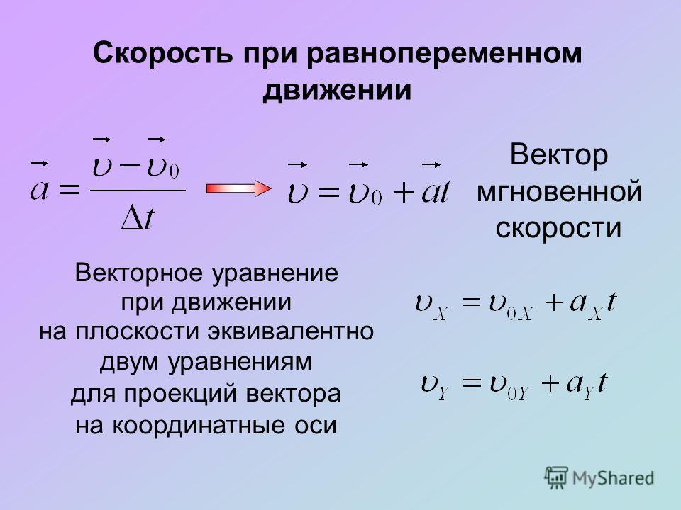 Скорость при равнопеременном движении Вектор мгновенной скорости Векторное уравнение при движении на плоскости эквивалентно двум уравнениям для проекций вектора на координатные оси