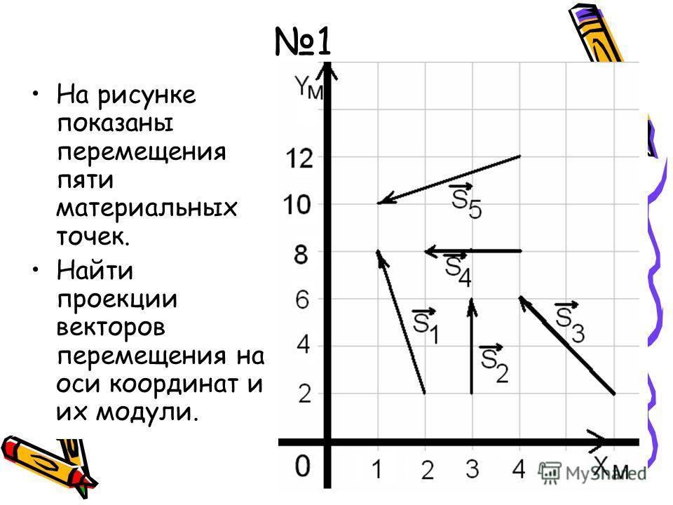 1 На рисунке показаны перемещения пяти материальных точек. Найти проекции векторов перемещения на оси координат и их модули.