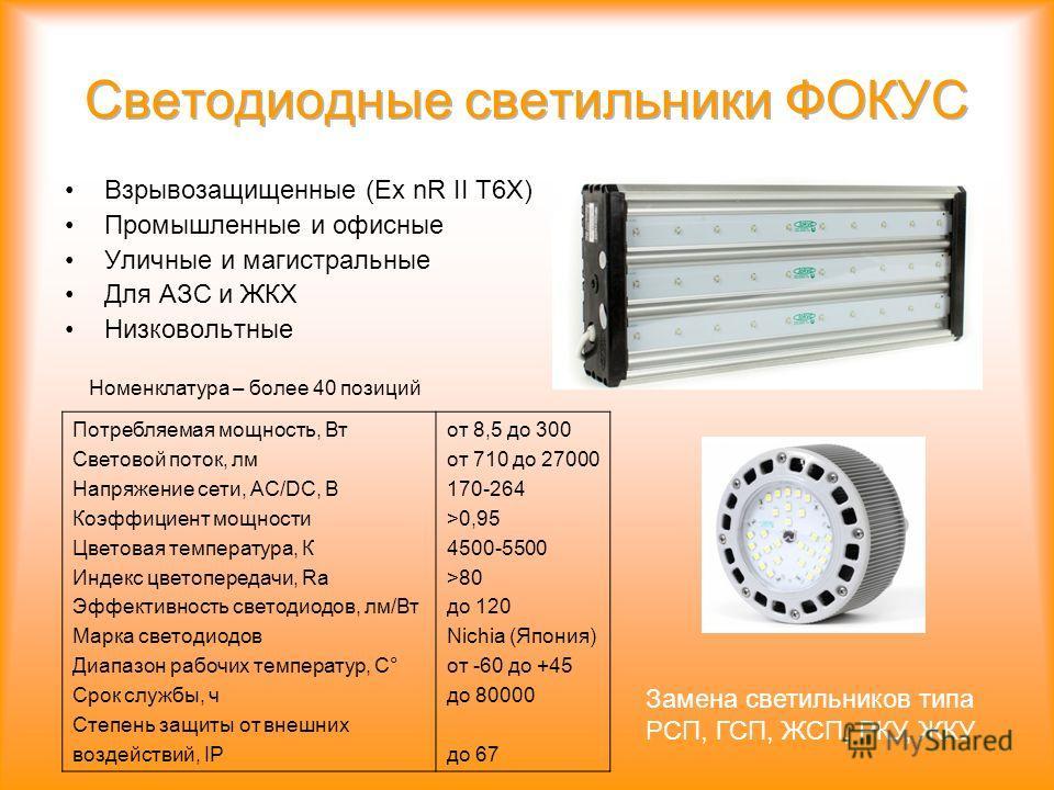 Взрывозащищенные (Ex nR II T6X) Промышленные и офисные Уличные и магистральные Для АЗС и ЖКХ Низковольтные Потребляемая мощность, Вт Световой поток, лм Напряжение сети, AC/DC, В Коэффициент мощности Цветовая температура, К Индекс цветопередачи, Ra Эф