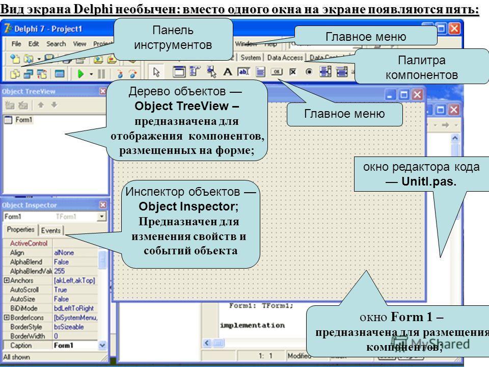 окно редактора кода Unitl.pas. Дерево объектов Object TreeView – предназначена для отображения компонентов, размещенных на форме; Инспектор объектов Object Inspector; Предназначен для изменения свойств и событий объекта окно Form 1 – предназначена дл