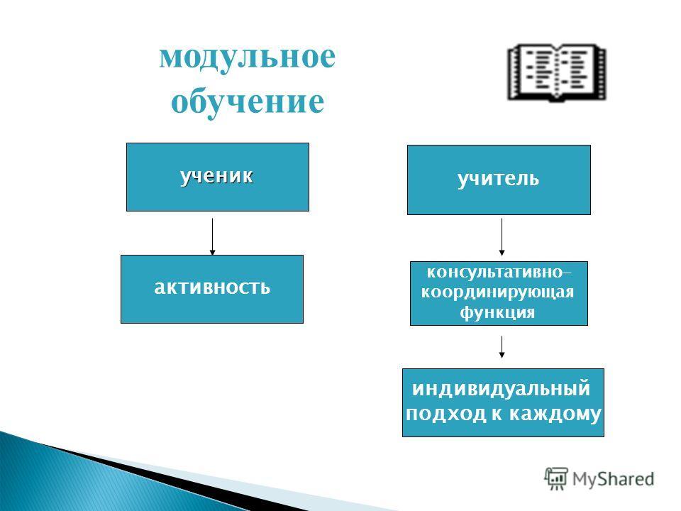 модульное обучение ученик учитель активность консультативно- координирующая функция индивидуальный подход к каждому