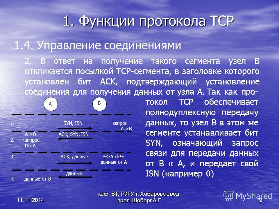 11.11.2014 каф. ВТ, ТОГУ, г. Хабаровск, вед. преп. Шоберг А.Г. 9 1. Функции протокола TCP 1.4. Управление соединениями А В 1. SYN, ISN запрос А->B A->B ACK, SYN, ISN 2. +запрос B->A 3. ACK, данные B->A ok!+ данные от А данные 4. данные от В Так как п