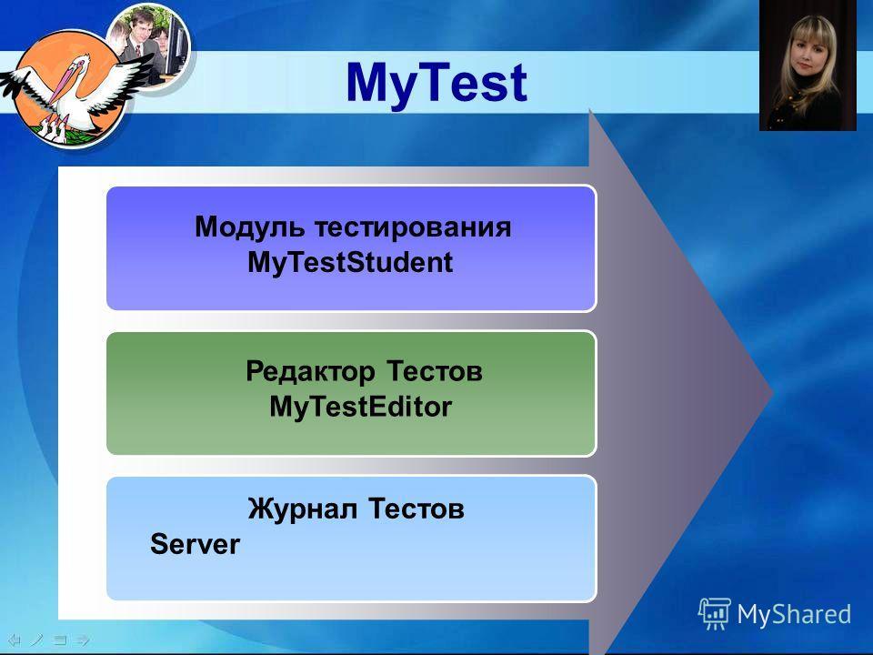 MyTest Модуль тестирования MyTestStudent Редактор Тестов MyTestEditor Журнал Тестов Server
