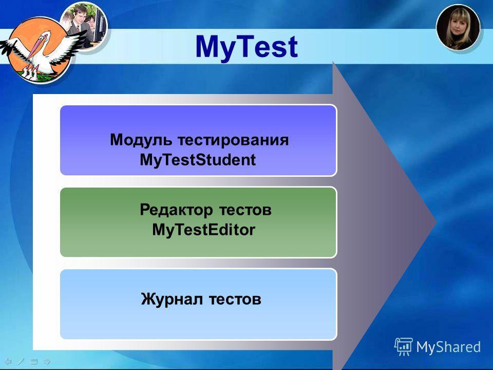 MyTest Модуль тестирования MyTestStudent Редактор тестов MyTestEditor Журнал тестов