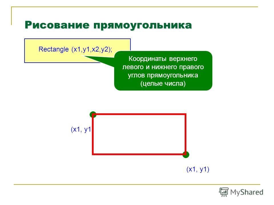 Рисование прямоугольника Rectangle (x1,y1,x2,y2); Координаты верхнего левого и нижнего правого углов прямоугольника (целые числа) (x1, y1) (x1, y1)