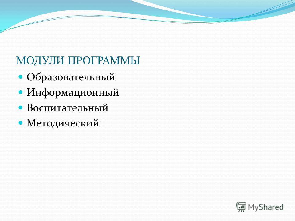 МОДУЛИ ПРОГРАММЫ Образовательный Информационный Воспитательный Методический