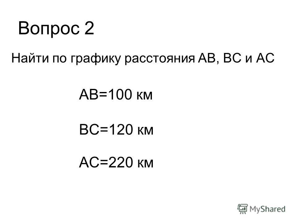 Вопрос 2 Найти по графику расстояния AB, BC и AC AB=100 км BС=120 км AC=220 км