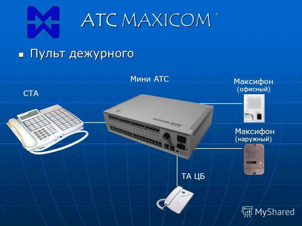 ATC MAXICOM ® Пульт дежурного СТА Мини АТС Максифон (офисный) Максифон (наружный) ТА ЦБ