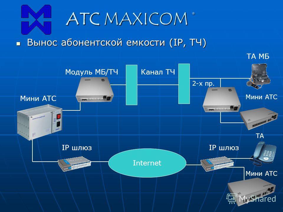 ATC MAXICOM ® Вынос абонентской емкости (IP, ТЧ) Мини АТС Канал ТЧ ТА МБ Модуль МБ/ТЧ 2-х пр. IP шлюз ТА Мини АТС Internet