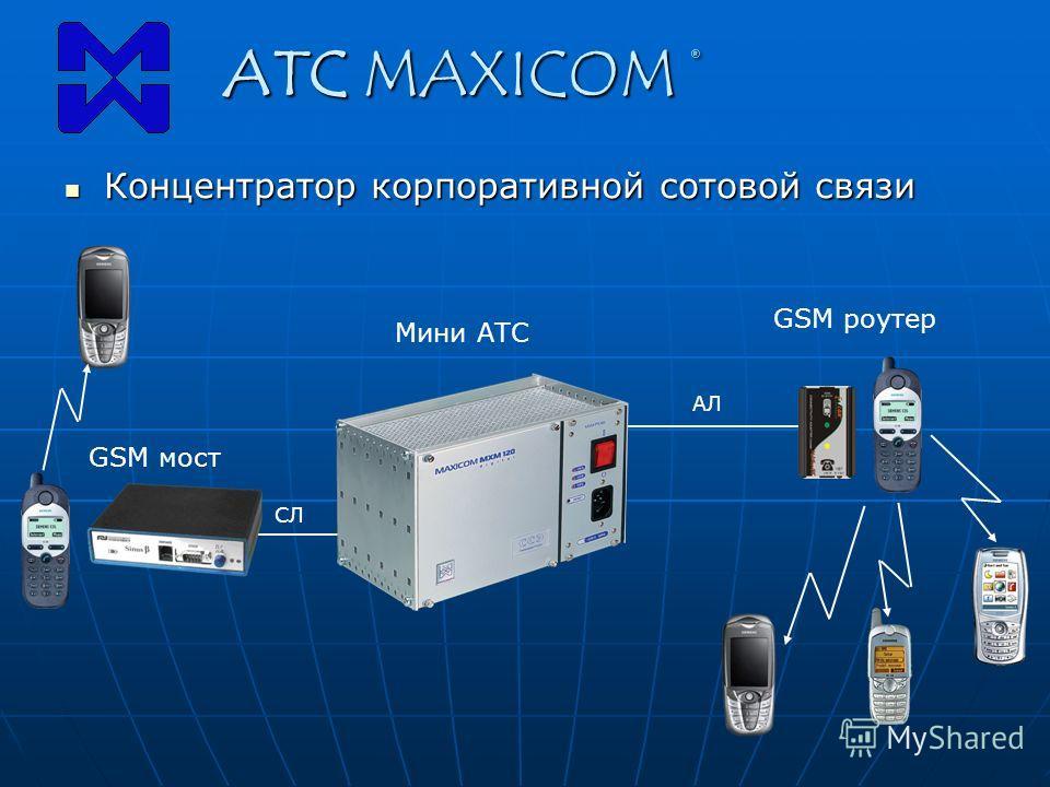 ATC MAXICOM ® Концентратор корпоративной сотовой связи Мини АТС GSM мост GSM роутер АЛ СЛ