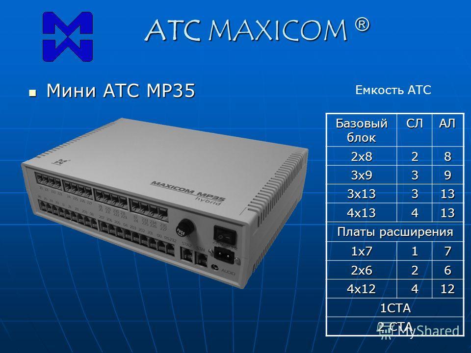 ATC MAXICOM ® Мини АТС МР35 Базовый блок СЛАЛ 2 х 828 3 х 939 3 х 13313 4 х 13413 Платы расширения 1 х 717 2 х 626 4 х 12 412 1СТА 2 СТА Емкость АТС