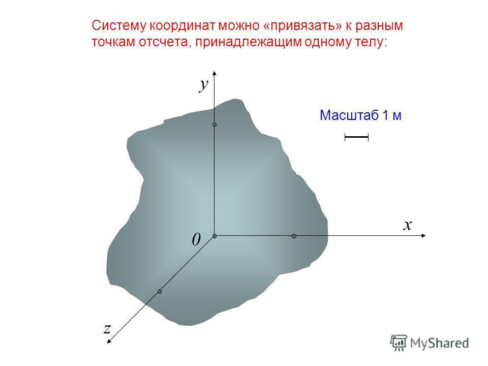 Систему координат можно «привязать» к разным точкам отсчета, принадлежащим одному телу: x z y Масштаб 1 м 0