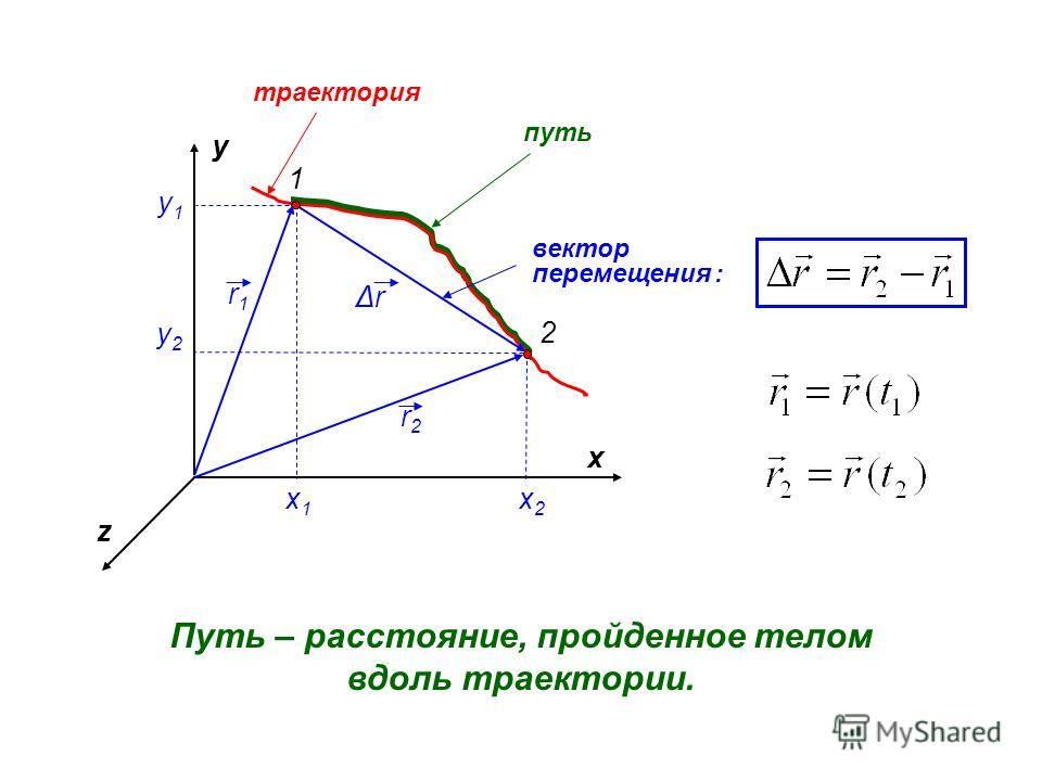 x z y 1 2 x1x1 x2x2 y2y2 y1y1 r1r1 r2r2 ΔrΔr траектория вектор перемещения : путь Путь – расстояние, пройденное телом вдоль траектории.