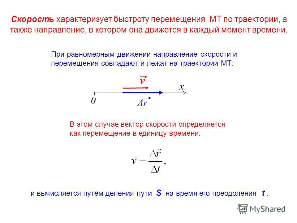x 0 v ΔrΔr Скорость характеризует быстроту перемещения МТ по траектории, а также направление, в котором она движется в каждый момент времени. При равномерным движении направление скорости и перемещения совпадают и лежат на траектории МТ: В этом случа