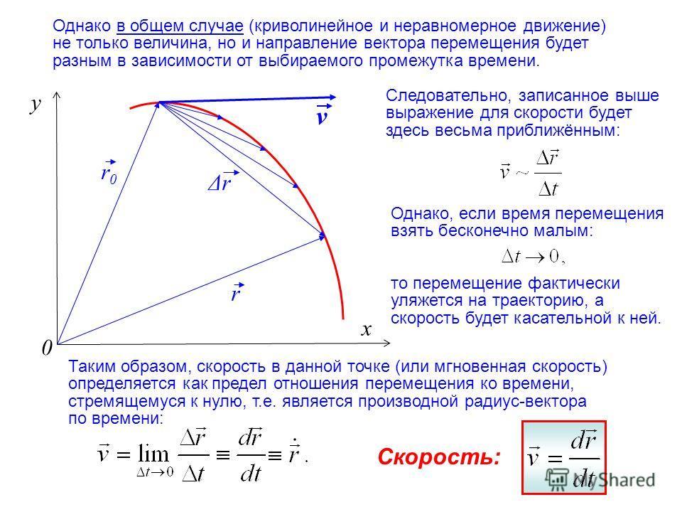 y x 0 r0r0 r v ΔrΔr Однако в общем случае (криволинейное и неравномерное движение) не только величина, но и направление вектора перемещения будет разным в зависимости от выбираемого промежутка времени. Следовательно, записанное выше выражение для ско