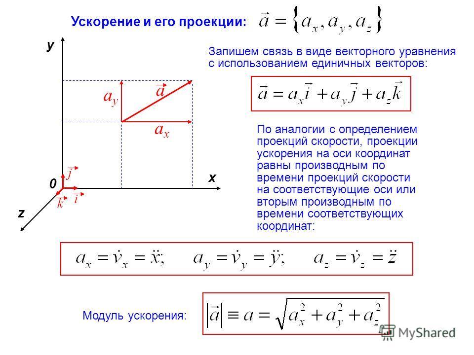 Ускорение и его проекции: По аналогии с определением проекций скорости, проекции ускорения на оси координат равны производным по времени проекций скорости на соответствующие оси или вторым производным по времени соответствующих координат: x z y 0 axa