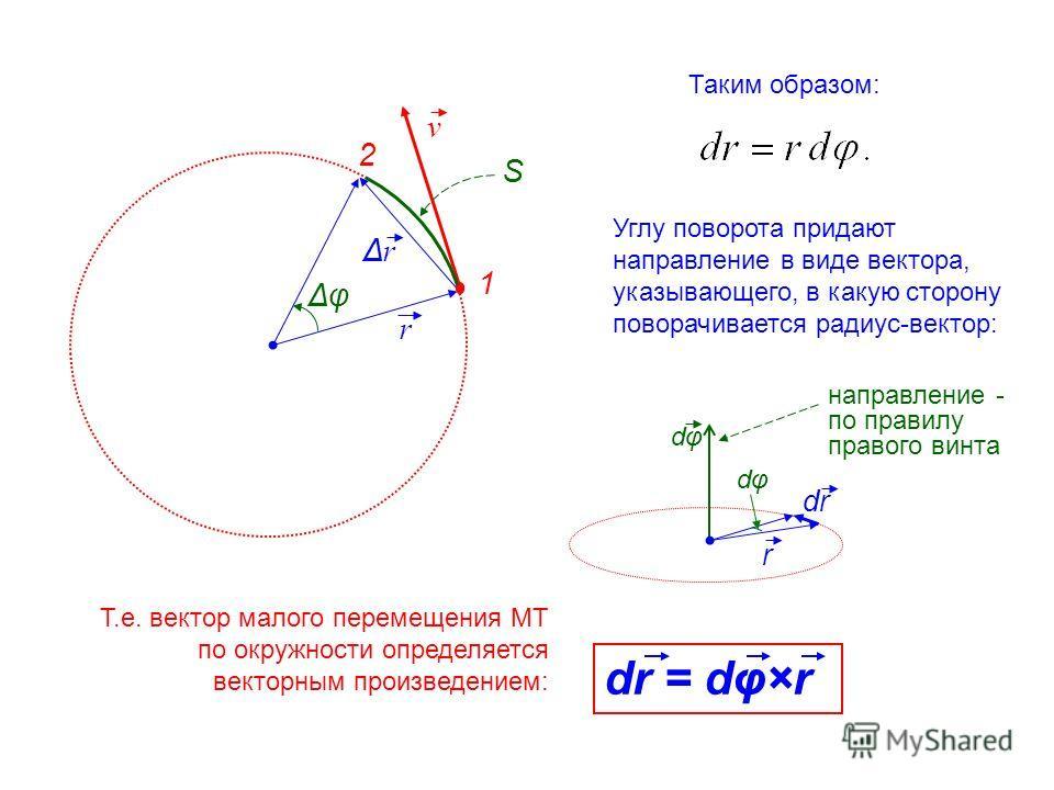 v r ΔrΔr Δφ dφdφ dr dr = dφ×r 1 2 r S dφdφ направление - по правилу правого винта Таким образом: Углу поворота придают направление в виде вектора, указывающего, в какую сторону поворачивается радиус-вектор: Т.е. вектор малого перемещения МТ по окружн