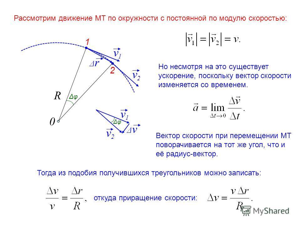 R 0 v1v1 Рассмотрим движение МТ по окружности с постоянной по модулю скоростью: Δφ 1 2 v2v2 v2v2 v1v1 ΔvΔv ΔrΔr Но несмотря на это существует ускорение, поскольку вектор скорости изменяется со временем. Вектор скорости при перемещении МТ поворачивает