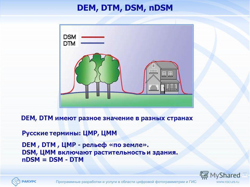 DEM, DTM, DSM, nDSM DEM, DTM имеют разное значение в разных странах Русские термины: ЦМР, ЦММ DEM, DTM, ЦМР - рельеф «по земле». DSM, ЦММ включают растительность и здания. nDSM = DSM - DTM