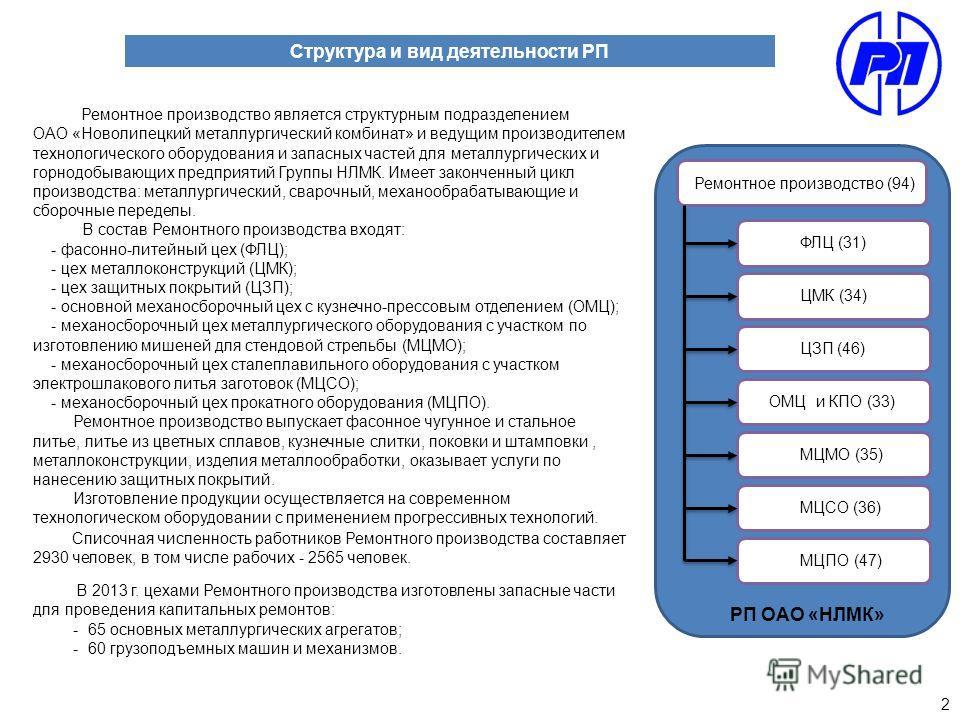 2 Ремонтное производство является структурным подразделением ОАО «Новолипецкий металлургический комбинат» и ведущим производителем технологического оборудования и запасных частей для металлургических и горнодобывающих предприятий Группы НЛМК. Имеет з