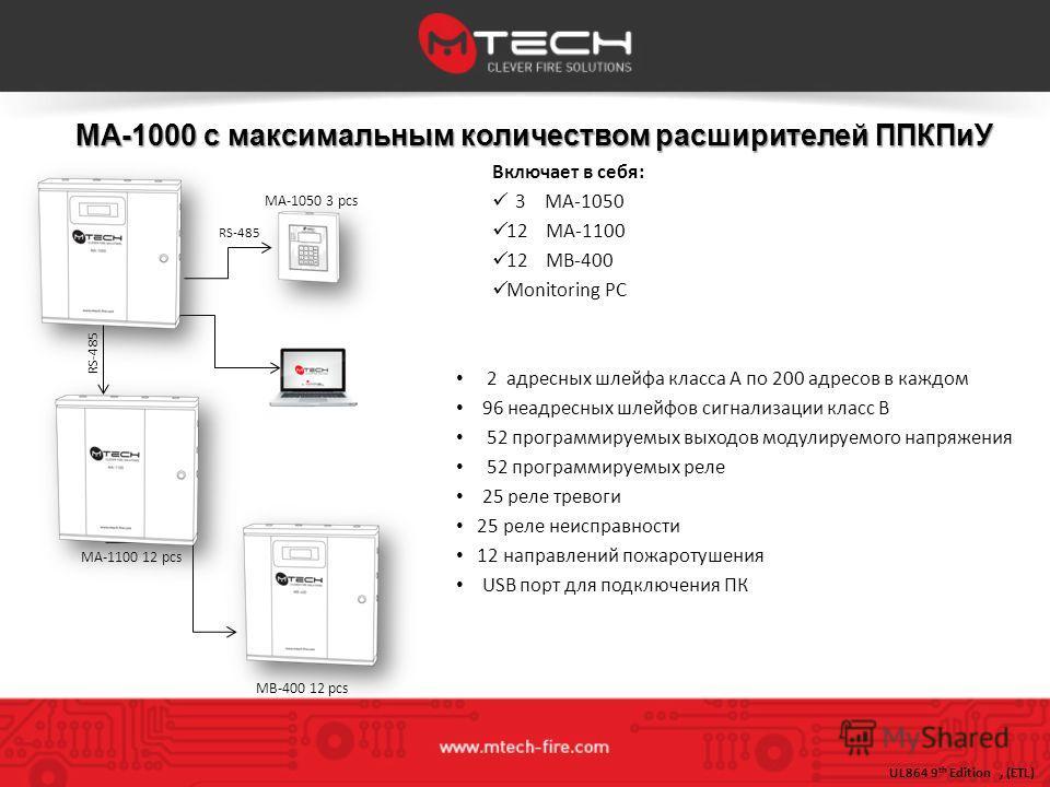 МА-1000 с максимальным количеством расширителей ППКПиУ MA-1100 12 pcs MB-400 12 pcs Включает в себя: 3 MA-1050 12 MA-1100 12 MB-400 Monitoring PC RS-485 UL864 9 th Edition, (ETL) 2 адресных шлейфа класса А по 200 адресов в каждом 96 неадресных шлейфо