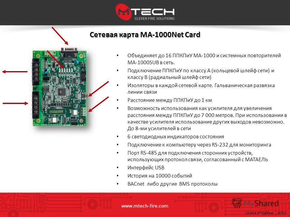 Сетевая карта MA-1000Net Card Объединяет до 16 ППКПиУ МА-1000 и системных повторителей MA-1000SUB в сеть. Подключение ППКПиУ по классу А (кольцевой шлейф сети) и классу В (радиальный шлейф сети) Изоляторы в каждой сетевой карте. Гальваническая развяз