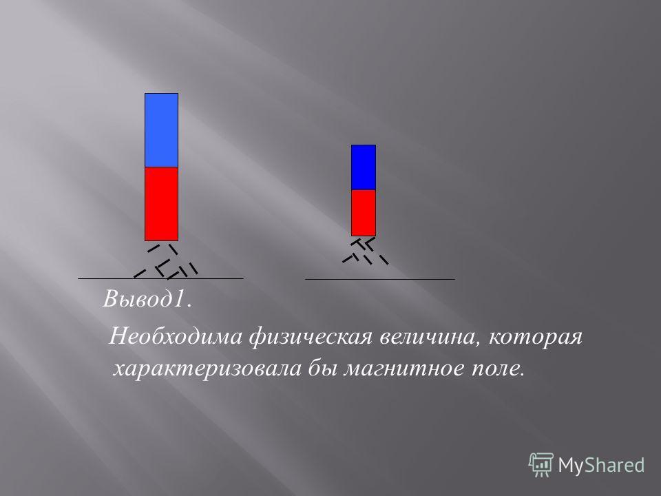 Вывод 1. Необходима физическая величина, которая характеризовала бы магнитное поле.