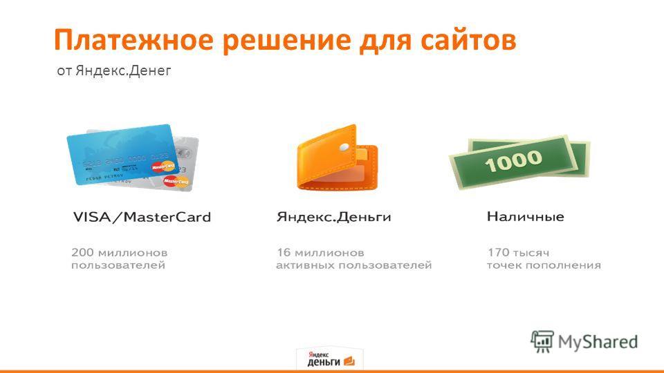 Платежное решение для сайтов от Яндекс.Денег