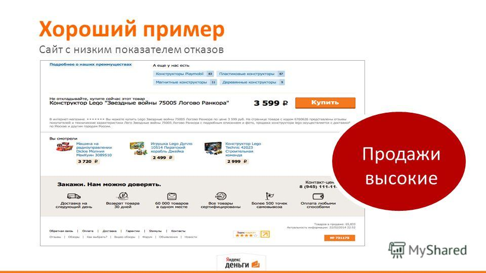 Хороший пример Сайт с низким показателем отказов Продажи высокие