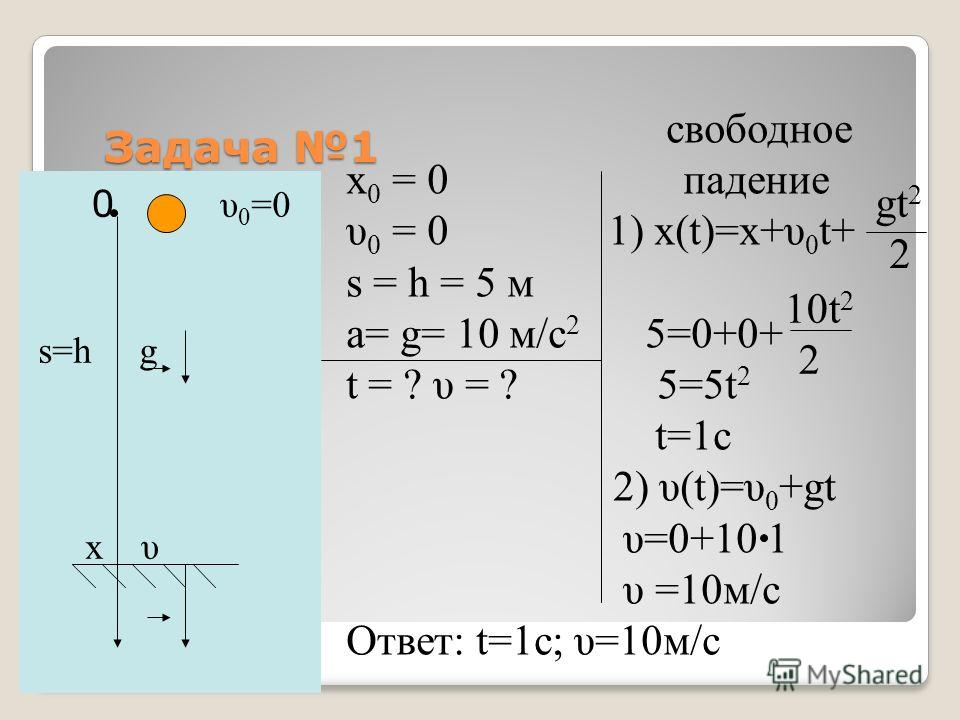Задача 1 0 υ 0 =0 s=h g x υ свободное x 0 = 0 падение υ 0 = 0 1) x(t)=x+υ 0 t+ s = h = 5 м a= g= 10 м/с 2 5=0+0+ t = ? υ = ? 5=5t 2 t=1c 2) υ(t)=υ 0 +gt υ=0+10 1 υ =10 м/с Ответ: t=1c; υ=10 м/с gt 2 2 10t 2 2