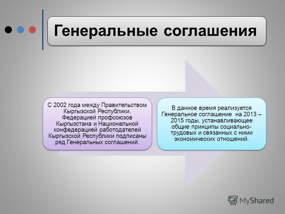Генеральные соглашения С 2002 года между Правительством Кыргызской Республики, Федерацией профсоюзов Кыргызстана и Национальной конфедерацией работодателей Кыргызской Республики подписаны ряд Генеральных соглашений. В данное время реализуется Генерал