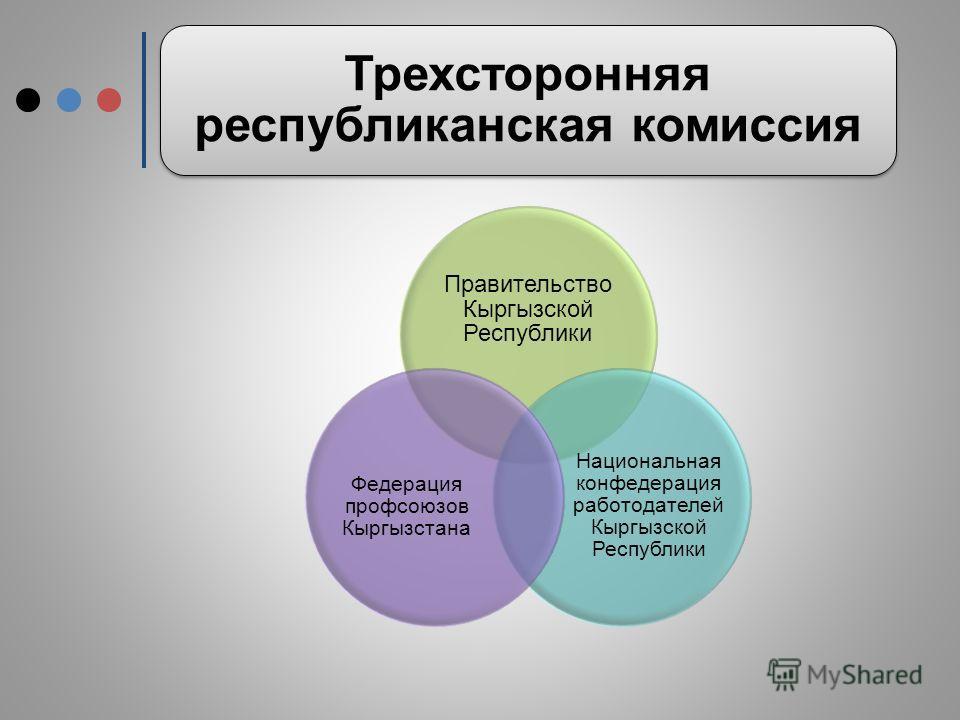 Трехсторонняя республиканская комиссия Правительство Кыргызской Республики Национальная конфедерация работодателей Кыргызской Республики Федерация профсоюзов Кыргызстана