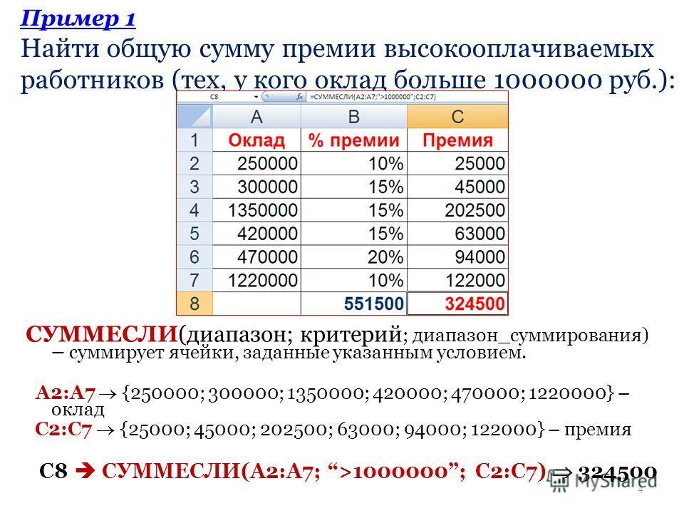Пример 1 Пример 1 Найти общую сумму премии высокооплачиваемых работников (тех, у кого оклад больше 1000000 руб.): СУММЕСЛИ(диапазон; критерий ; диапазон_суммирования) – суммирует ячейки, заданные указанным условием. A2:A7 {250000; 300000; 1350000; 42