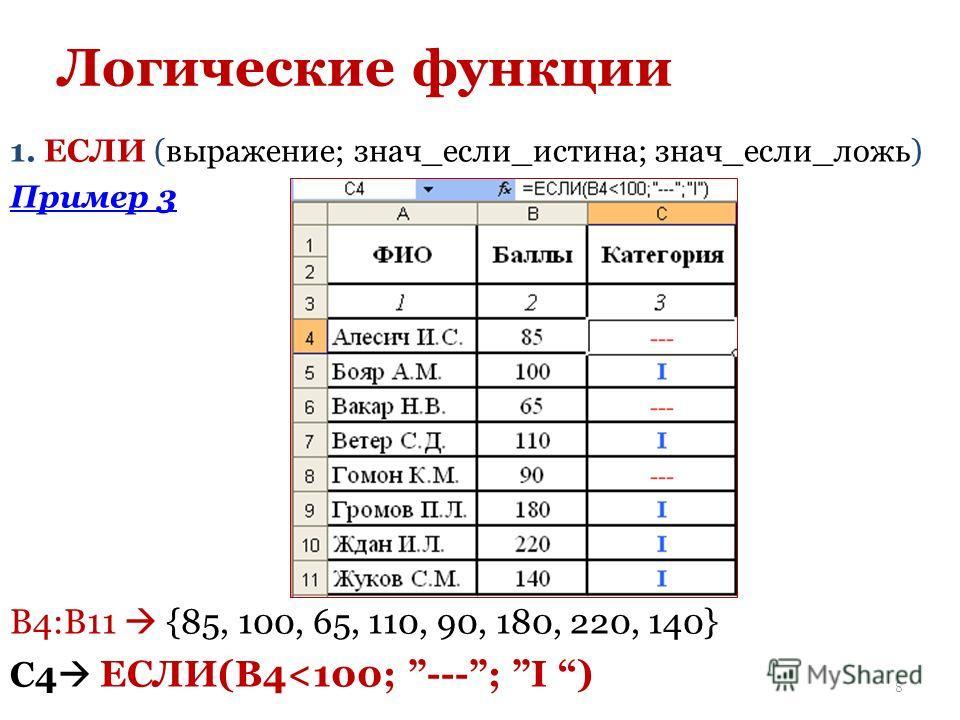 Логические функции 1. ЕСЛИ (выражение; знач_если_истина; знач_если_ложь) Пример 3 В4:B11 {85, 100, 65, 110, 90, 180, 220, 140} C4 ЕСЛИ(В4