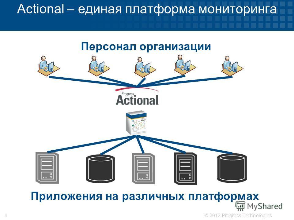 © 2012 Progress Technologies4 Actional – единая платформа мониторинга Персонал организации Приложения на различных платформах