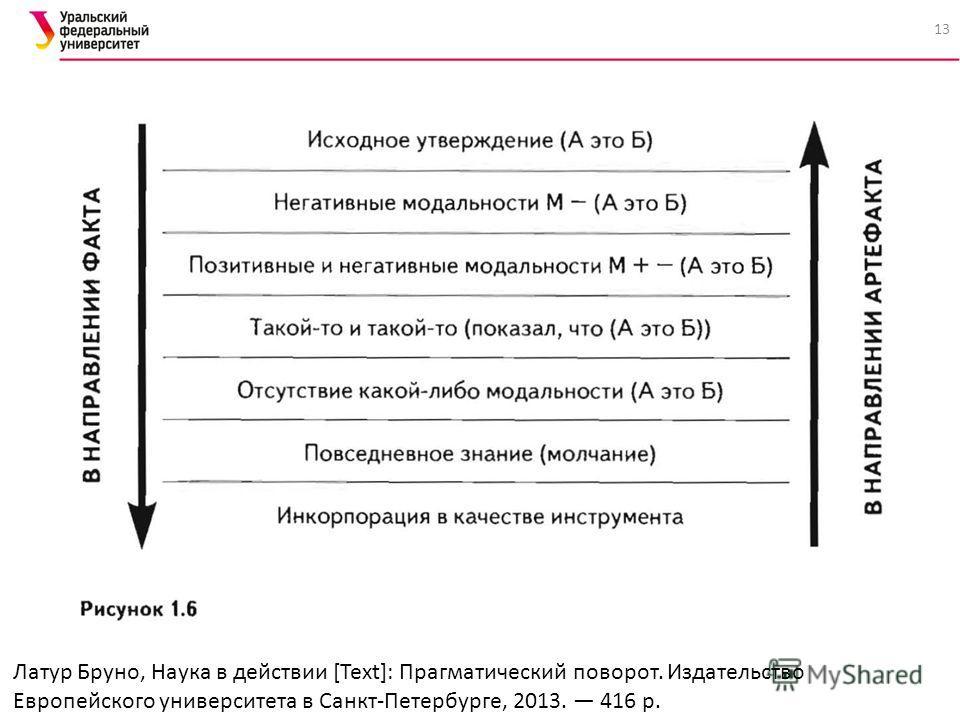13 Латур Бруно, Наука в действии [Text]: Прагматический поворот. Издательство Европейского университета в Санкт-Петербурге, 2013. 416 p.
