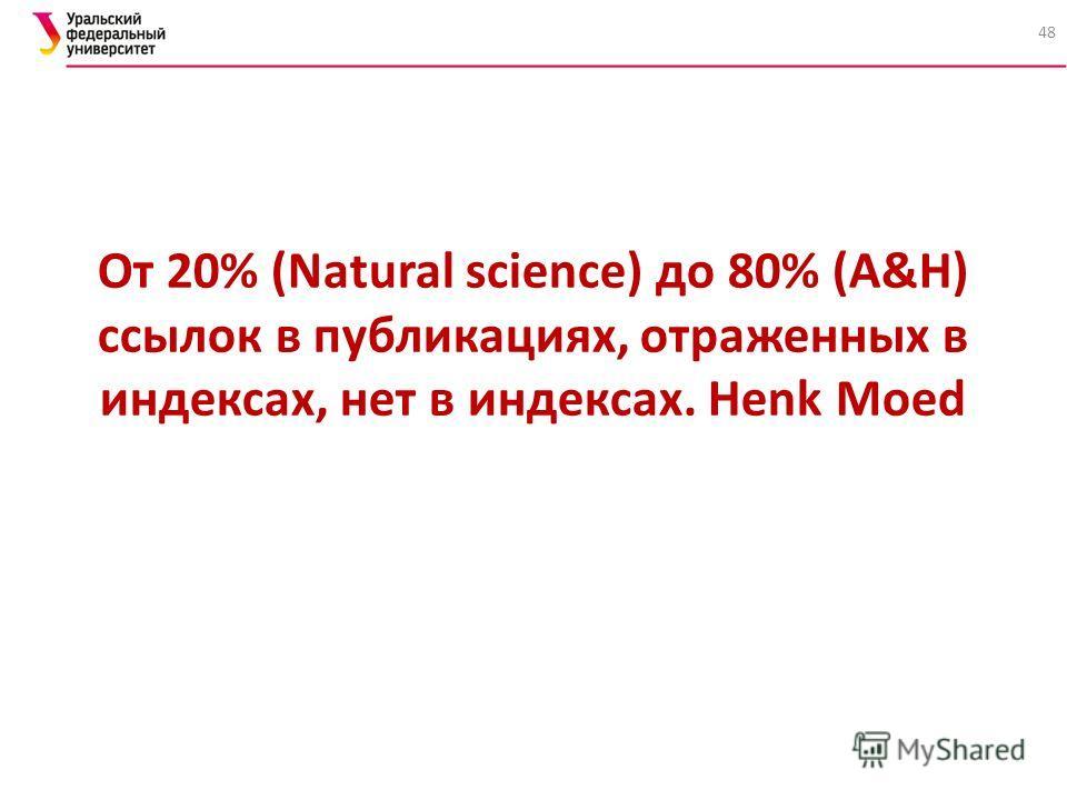 48 От 20% (Natural science) до 80% (A&H) ссылок в публикациях, отраженных в индексах, нет в индексах. Henk Moed