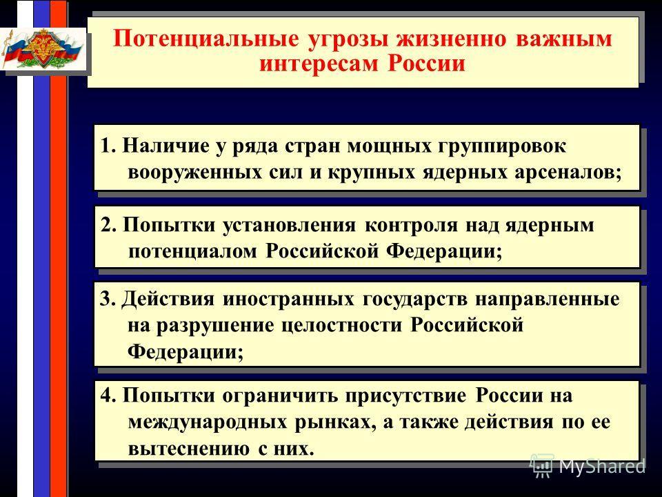 Потенциальные угрозы жизненно важным интересам России 1. Наличие у ряда стран мощных группировок вооруженных сил и крупных ядерных арсеналов; 2. Попытки установления контроля над ядерным потенциалом Российской Федерации; 3. Действия иностранных госуд